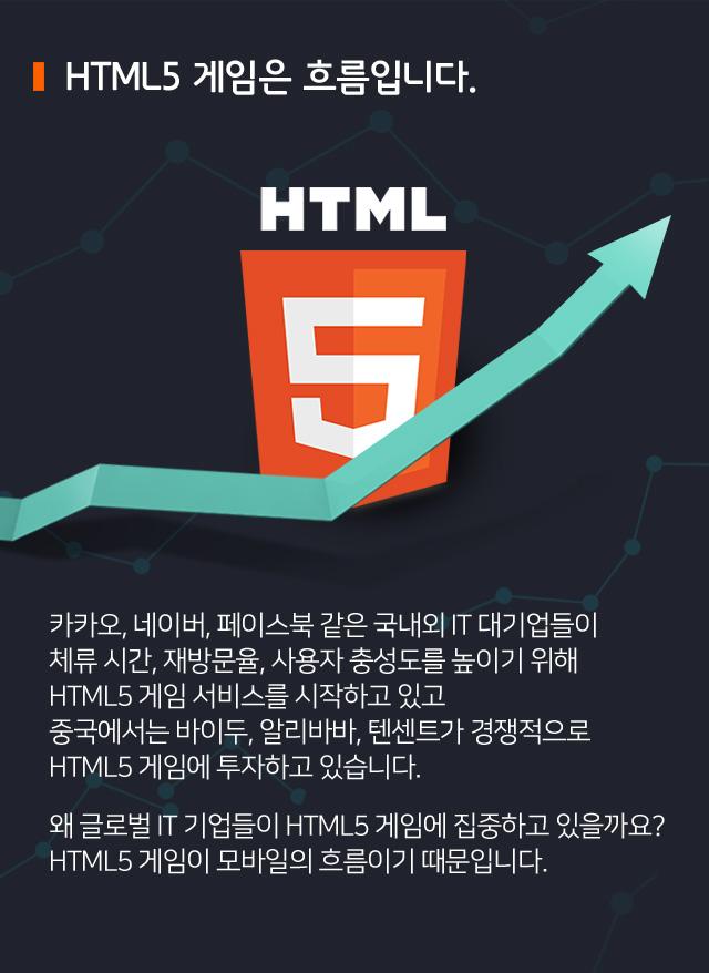 HTML5 게임은 흐름입니다. - 카카오, 네이버, 페이스북 같은 국내외 IT 대기업들이 체류 시간, 재방문율, 사용자 충성도를 높이기 위해 HTML5 게임 서비스를 시작하고 있고 중국에서는 바이두, 알리바바, 텐센트가 경쟁적으로 HTML5 게임에 투자하고 있습니다. 왜 글로벌 IT 기업들이 HTML5 게임에 집중하고 있을까요? HTML5 게임이 모바일의 흐름이기 때문입니다.