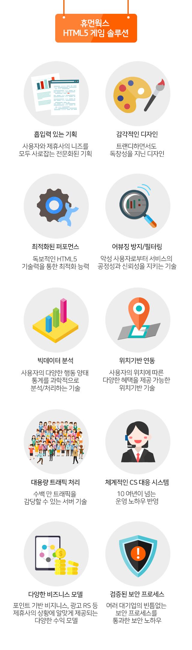 휴먼웍스 - HTML5 게임 솔루션